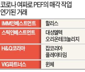 M&A·투자 올스톱…사모펀드 업계도 '찬바람'