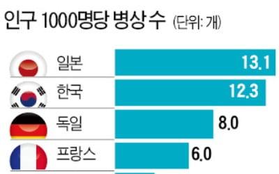 """""""한국이 유일한 나라""""…빌 게이츠도 '엄지척'"""