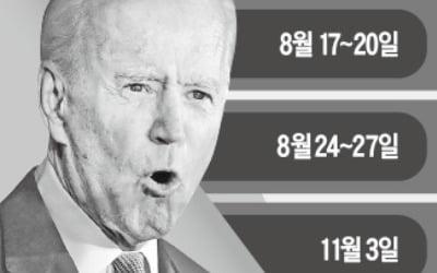 """""""급진 공약 리스크 사라졌다""""…샌더스 사퇴에 월가 '환호'"""