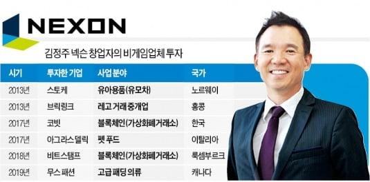 [단독]  'MZ세대 취향'에 투자하는 김정주, 캐나다 명품 '무스너클'에 꽂혔다