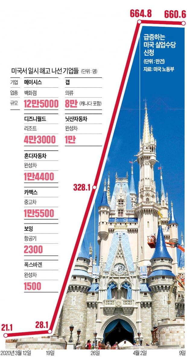 디즈니월드는 어떻게 4만3000명 한번에 감원했나