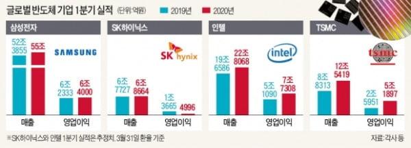 외국인, 삼성그룹주부터 다시 담았다