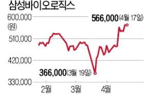 삼성바이오, 1분기 영업이익 625억 '깜짝 실적'