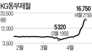10일새 139%↑…KG동부제철 '미스터리 급등'