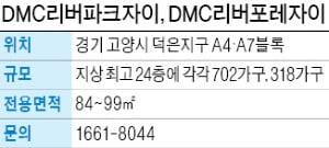 DMC리버파크·리버포레자이, 교통·주거·교육 '3박자'…자이 특화설계