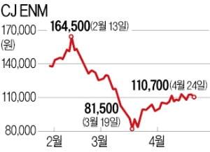 CJ ENM·JTBC 'OTT 연합' 출범