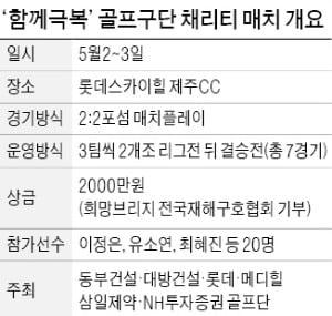 """""""함께 극복해요""""…코로나 자선골프에 스타 총출동"""