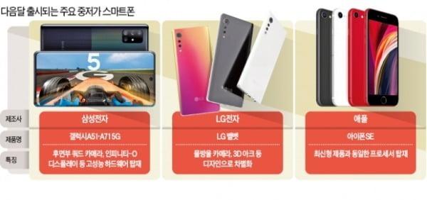 삼성 쿼드카메라 LG 3D디자인 애플 최신 프로세서…'스펙 탄탄' 중저가폰 대격돌