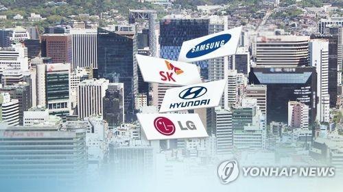 재벌기업 사외이사 '거수기' 불변…'부결' 극소수