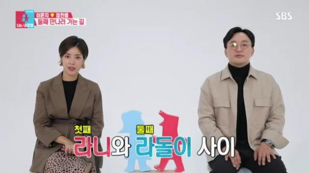 이윤지-정한울 부부 '동상이몽-너는 내 운명' 출연 장면./ 사진=SBS 방송화면