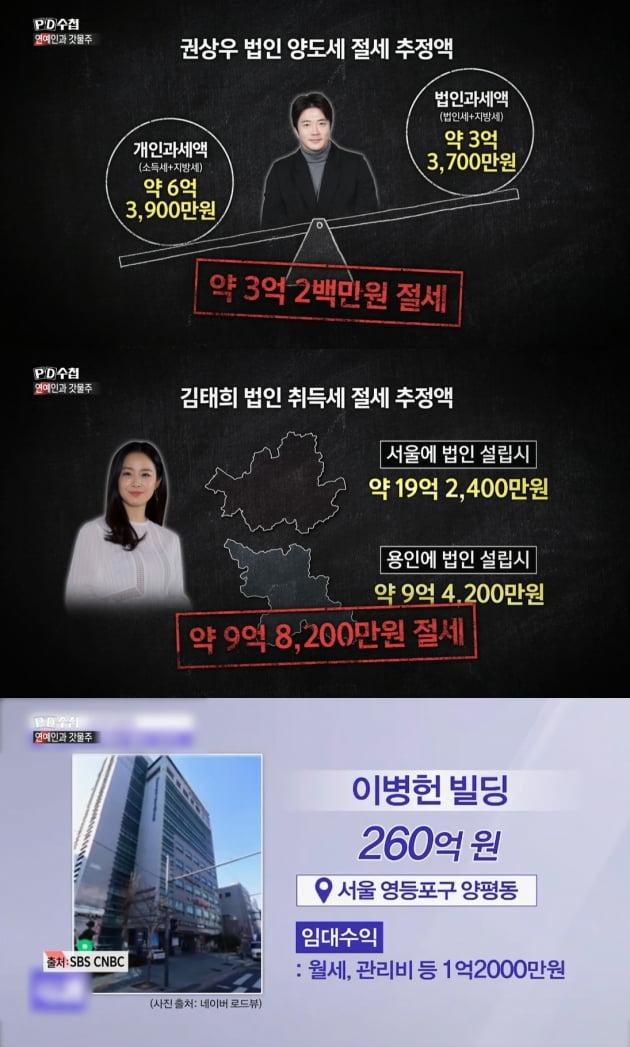 지난 21일 방송된 'PD수첩'/ 사진=MBC 제공