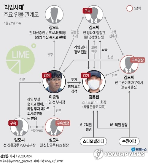 검찰, '라임 사태 몸통' 이종필 전 부사장 영장 재청구