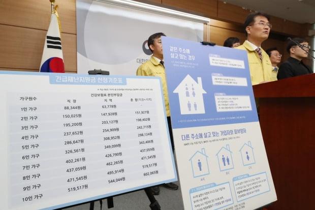'긴급재난지원금' 지급 관련 브리핑하는 윤종인 차관 /사진=연합뉴스
