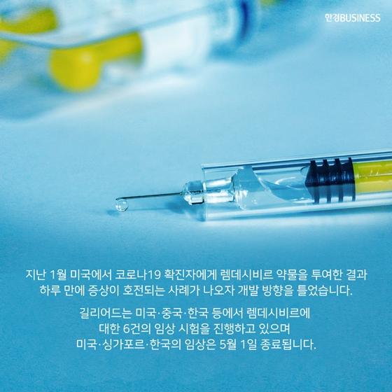 [카드뉴스] 코로나19 치료제, 언제쯤? 속도전 나선 제약사들