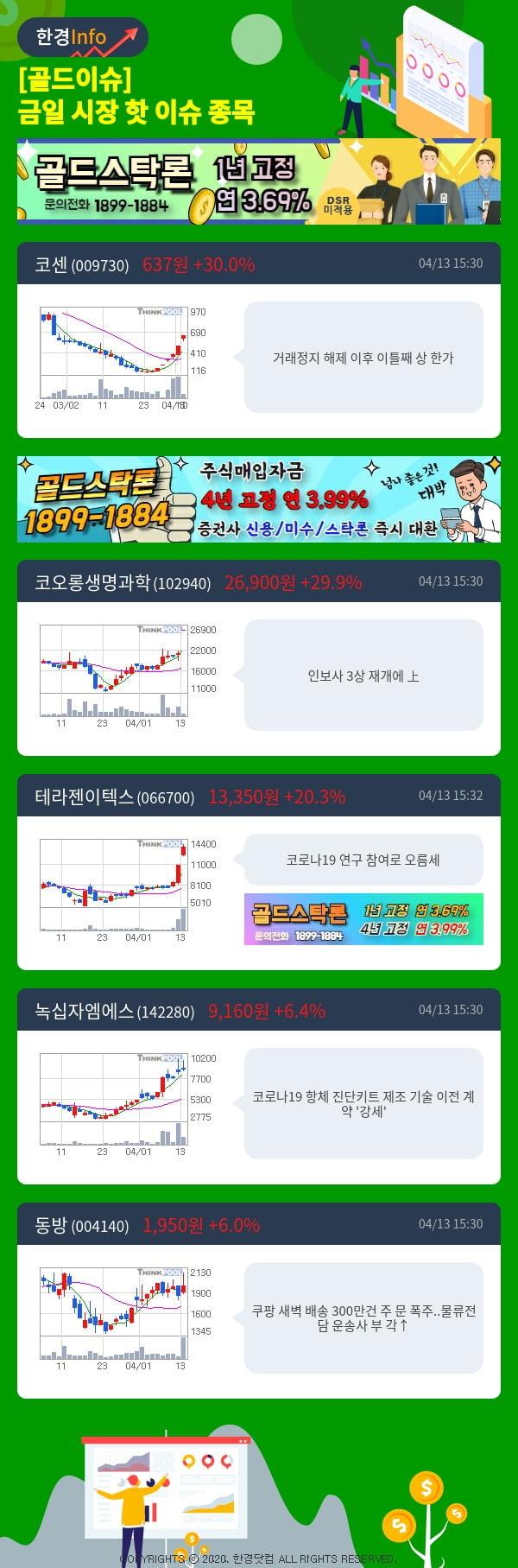 [골드이슈] 금일 시장 핫 이슈 종목