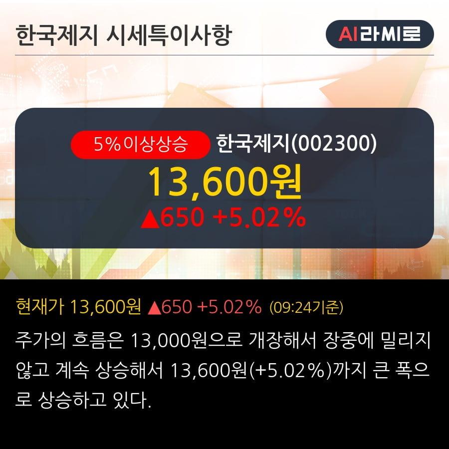 '한국제지' 5% 이상 상승, 주가 20일 이평선 상회, 단기·중기 이평선 역배열
