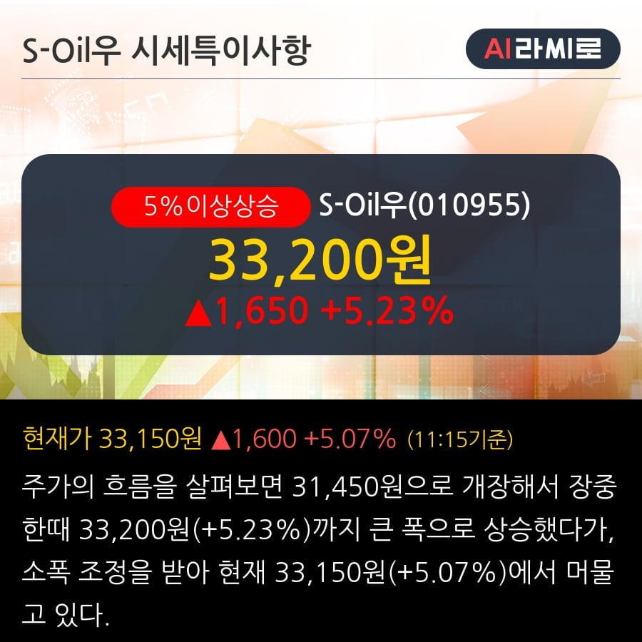 'S-Oil우' 5% 이상 상승, 주가 상승 흐름, 단기 이평선 정배열, 중기 이평선 역배열
