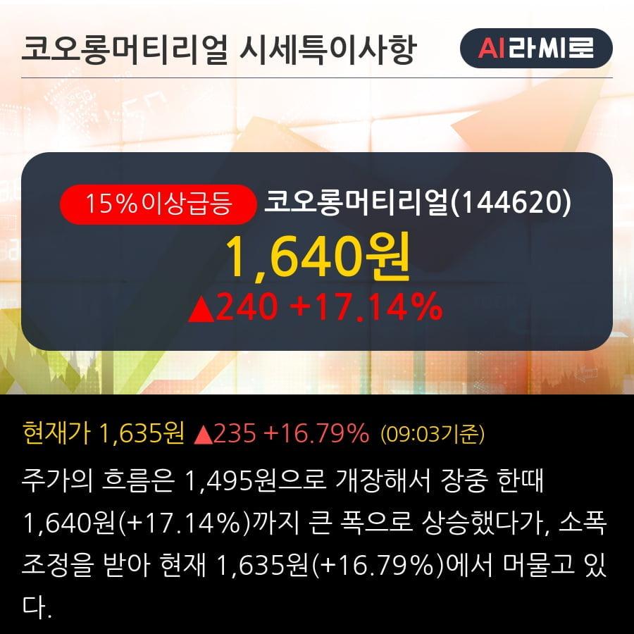 '코오롱머티리얼' 15% 이상 상승, 전일 기관 대량 순매수