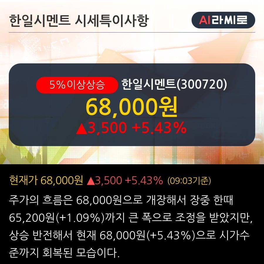 '한일시멘트' 5% 이상 상승, 외국인 4일 연속 순매수(1,699주)