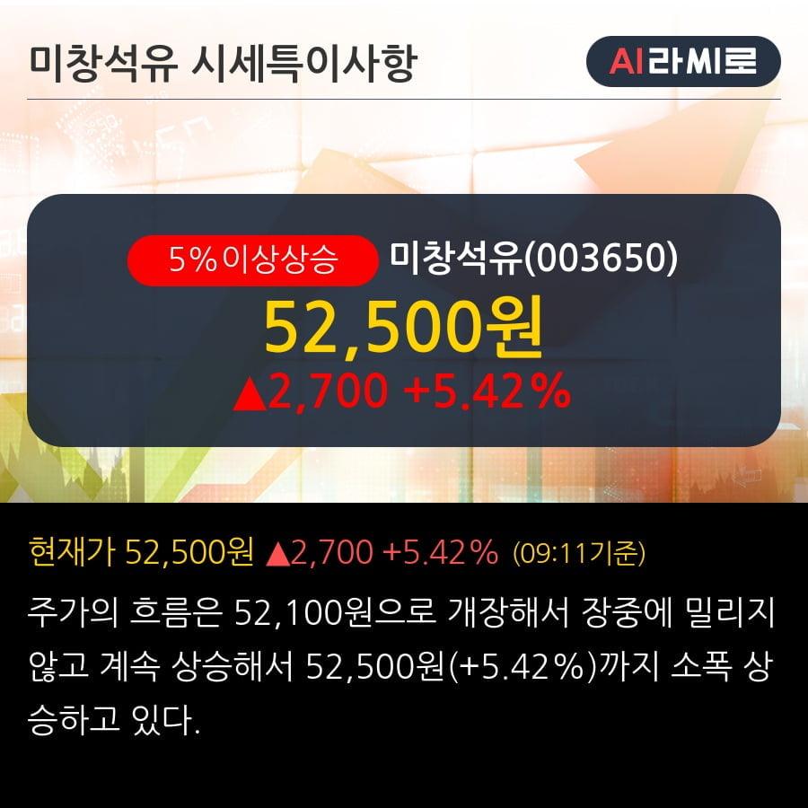 '미창석유' 5% 이상 상승, 주가 5일 이평선 상회, 단기·중기 이평선 역배열