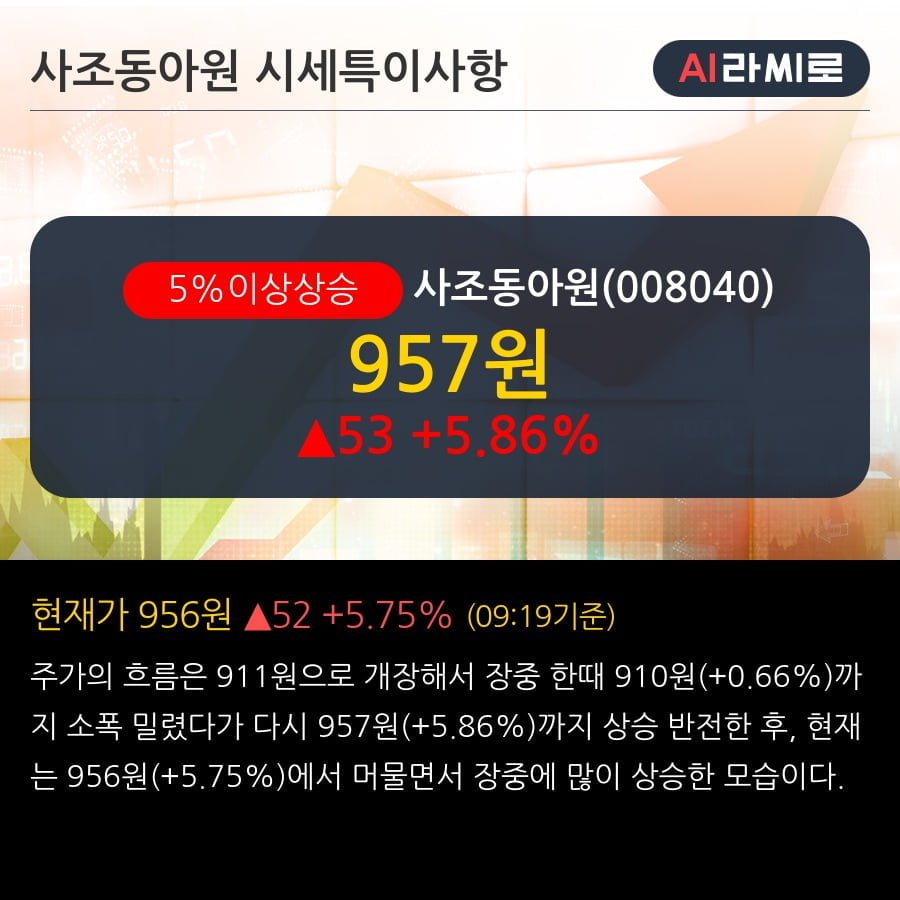 '사조동아원' 5% 이상 상승, 기관 4일 연속 순매수(9,720주)