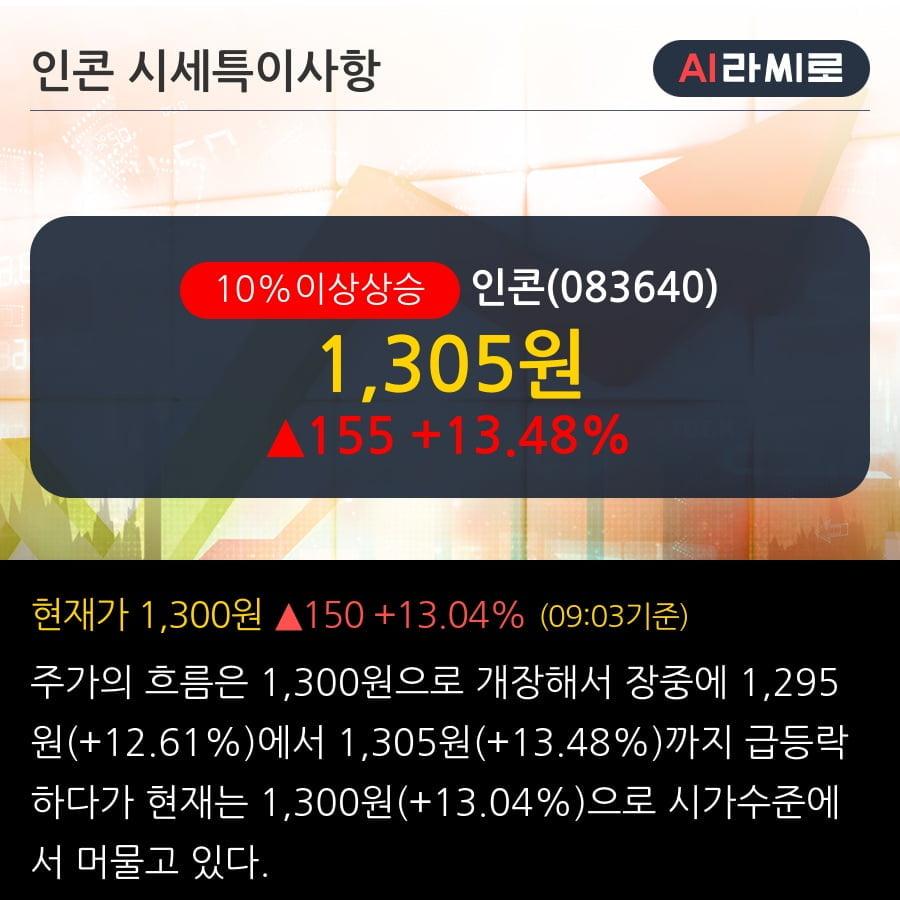 '인콘' 10% 이상 상승, 전일 외국인 대량 순매수
