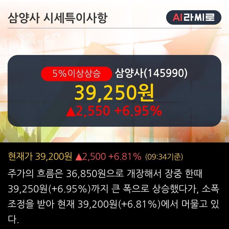 '삼양사' 5% 이상 상승, 주가 상승 중, 단기간 골든크로스 형성