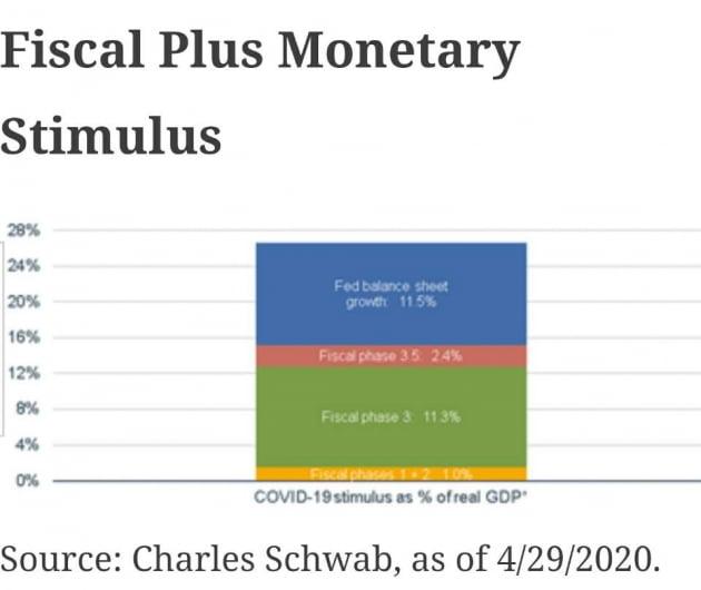 [김현석의 월스트리트나우] 워런 버핏을 누른 Fed의 위엄