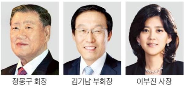 대학생이 닮고 싶은 CEO…정몽구, 김기남, 이부진