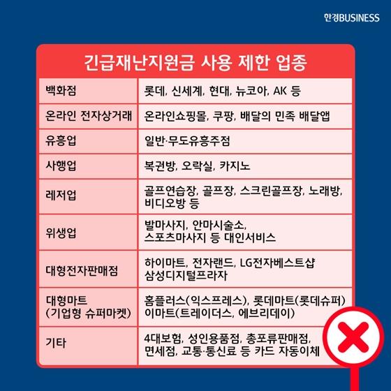 [카드뉴스] 헷갈리는 긴급재난지원금 사용안내서