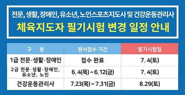 국민체육진흥공단, 스포츠지도사 필기시험 7월 진행