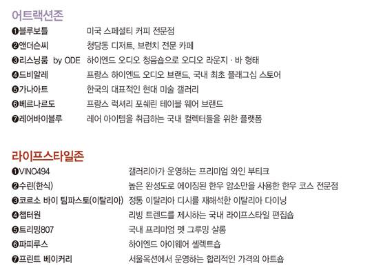 궁금해서 가봤다…서울의 새 '힙플'된 '고메이494 한남'