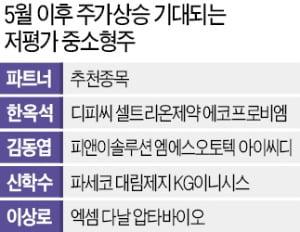 5월 증시는 종목 장세…코스닥 실적개선 중소형株 '주목'