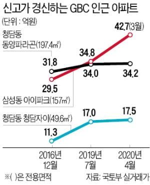 현대차 GBC 본격화…청담·잠실·대치동 아파트값 상승 기대 '솔솔'