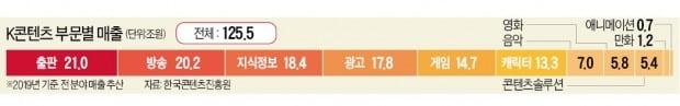 언택트 K팝! 세계 첫 온라인 유료 콘서트에 7만5000명 동시 접속