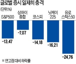 '코로나 소나기' 끝난 중국펀드…급락장서 나홀로 '선방'