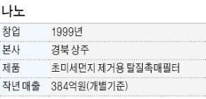 신동우 나노 회장, 'LNG발전소용 신형 탈질촉매필터' 선보여