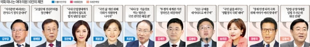 """""""21대는 '포스트 코로나' 국회…이념·진영논리 떠나 경제 챙겨라"""""""
