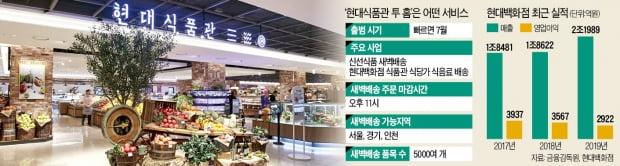 """[단독] 현대百도 새벽배송 도전장…""""마켓컬리·쓱닷컴 한판 붙자"""""""