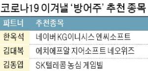 지어소프트·엔씨소프트·네이버…집콕족 '구독형 소비株' 담아라