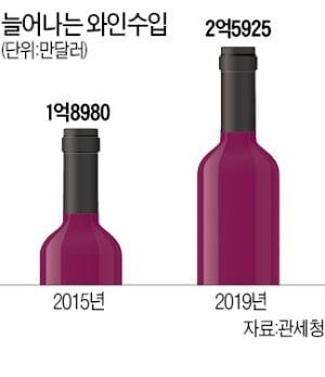 """""""맥주·막걸리만 선물 보따리""""…와인·위스키 '울상'"""