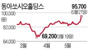 외국인, 동아쏘시오홀딩스 '러브콜'