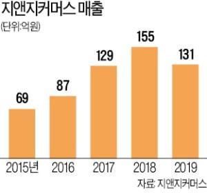 """온라인 도매 70% 점유 '도매꾹'…""""200만 회원 해외진출 창구될 것"""""""