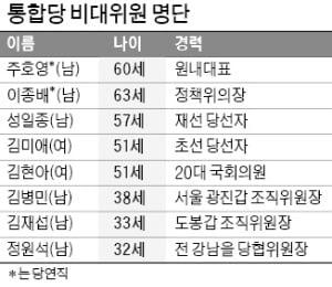 """통합당 키 잡은 김종인 """"이념에서 벗어나자"""""""