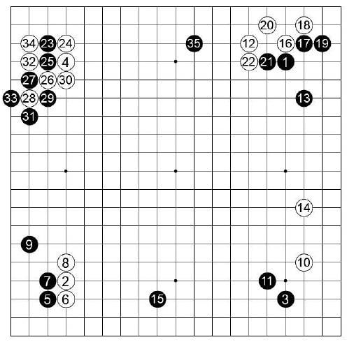 [제24기 하림배 전국프로여자국수전] 인공지능 포석