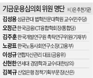 """대기업 살릴 '40조 인공호흡기'…은성수 """"자금 지원 失期 없어야"""""""
