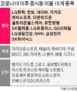 """""""하반기 증시, LG화학 등 15종목이 주도"""""""