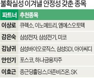 글로벌 소비지표 조금씩 살아나…하반기 실적개선주 미리 '찜'