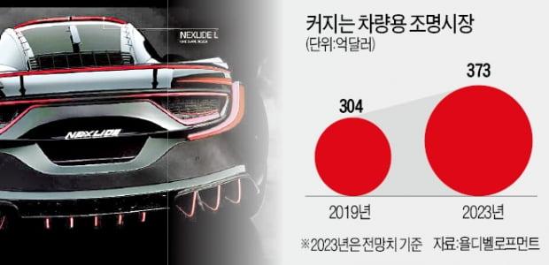 """""""373억弗 차량용 LED 시장 잡자""""…LG이노텍, 온라인 마케팅"""