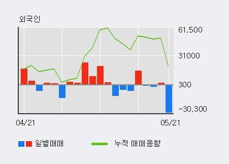 '지엔원에너지' 10% 이상 상승, 단기·중기 이평선 정배열로 상승세